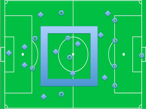 4-3-3-midfield-overruns-4-4-2